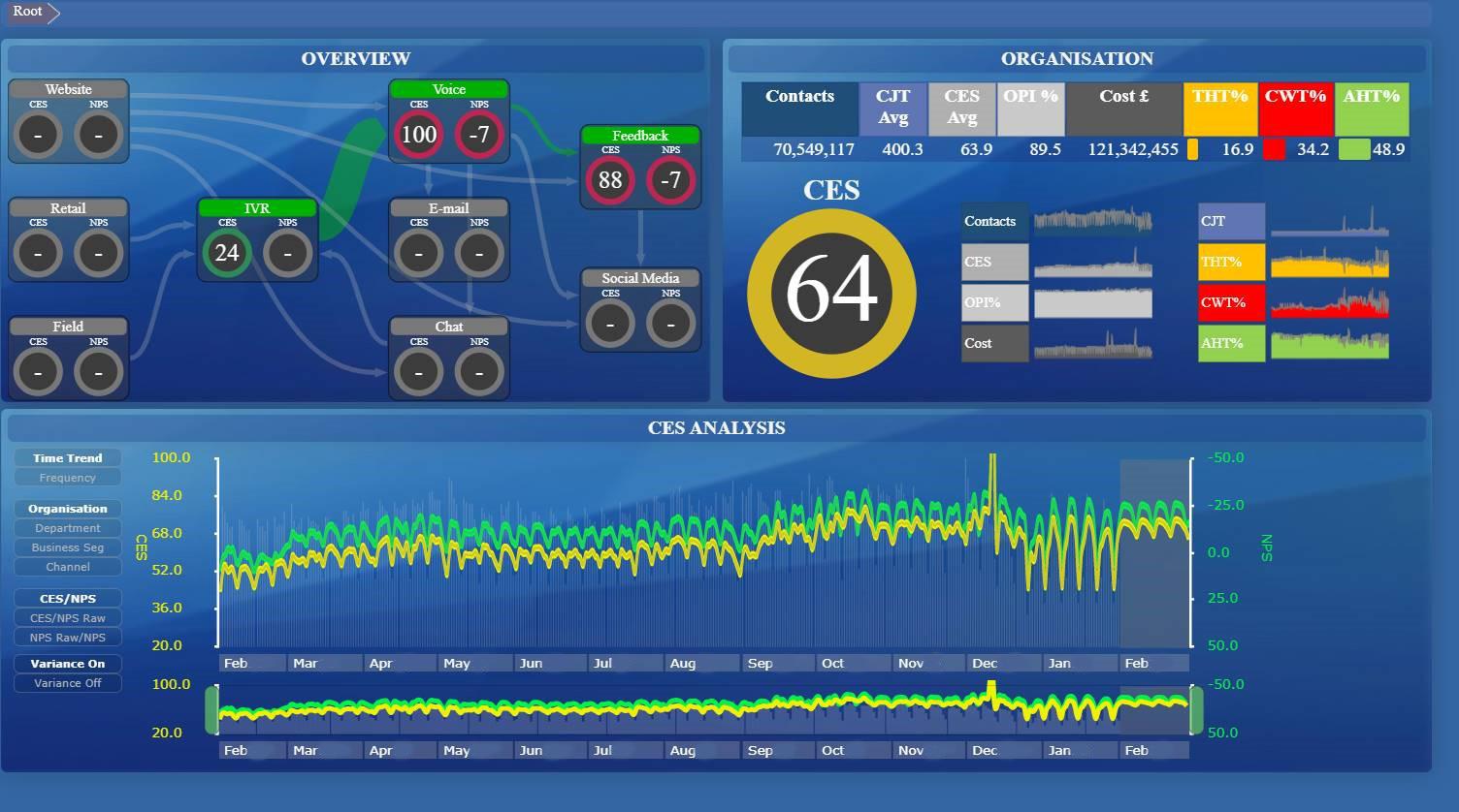 dashboard-CES LJ2